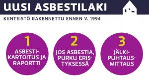 Uusi asbestilaki